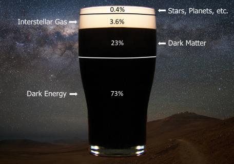 The Universe as a glass of beer